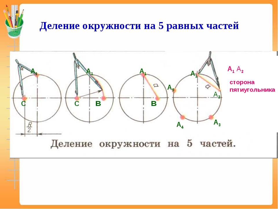 носороги Там разделить радиус круга на 5 частей игры возможно схожи