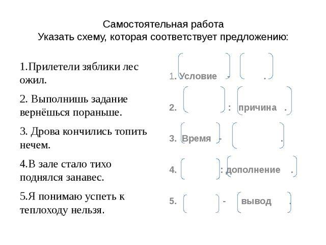 Самостоятельная работа Указать схему, которая соответствует предложению: 1.Пр...