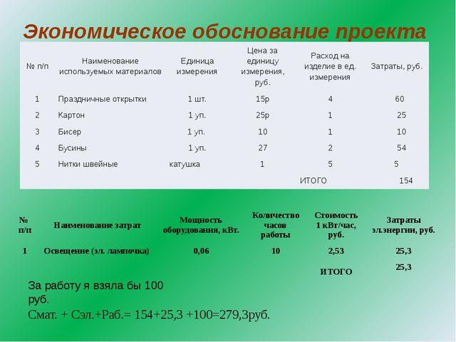 Экономическое обоснование проекта За работу я взяла бы 100 руб. Смат. + Сэл.+...