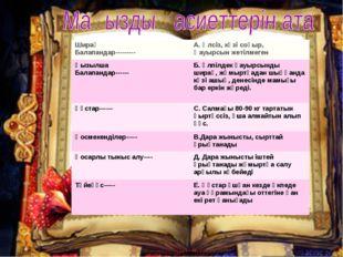 Ширақ Балапандар---------А. Әлсіз, көзі соқыр, Қауырсын жетілмеген Қызылша Б