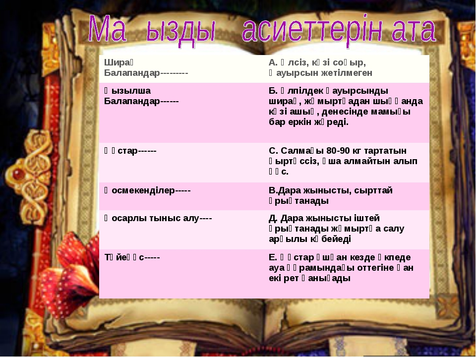 Ширақ Балапандар---------А. Әлсіз, көзі соқыр, Қауырсын жетілмеген Қызылша Б...