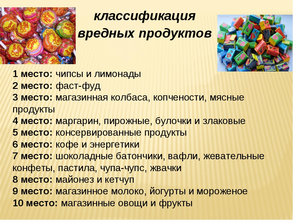 1 место: чипсы и лимонады 2 место: фаст-фуд 3 место: магазинная колбаса, копч...
