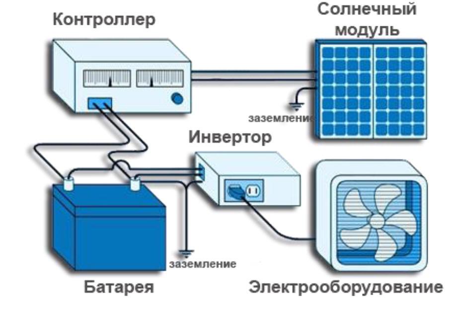C:\Users\Аркадий Русман\Desktop\stats53.jpg