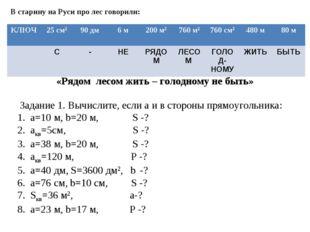 В старину на Руси про лес говорили: Задание 1. Вычислите, если а и в стороны