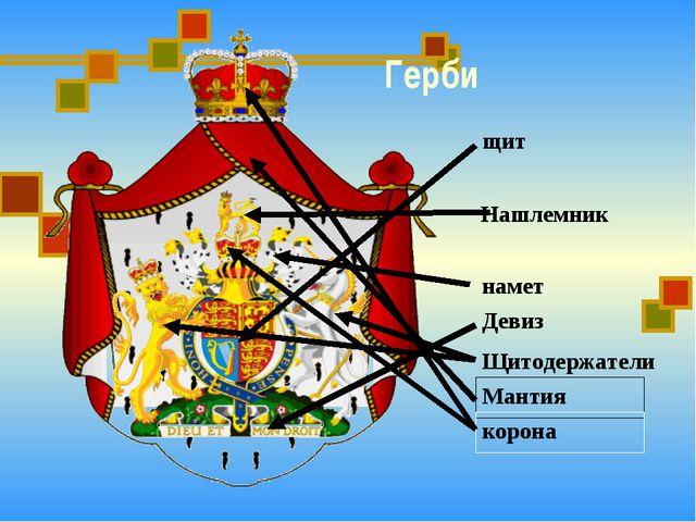 Герби щит Нашлемник намет Девиз Щитодержатели Мантия корона