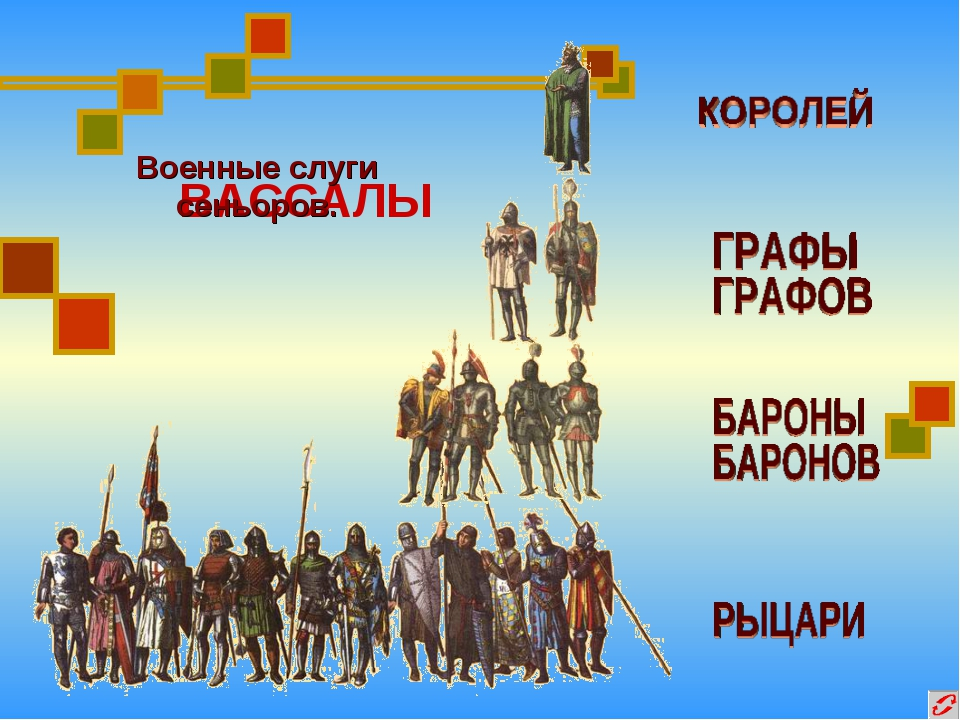 ВАССАЛЫ Военные слуги сеньоров.