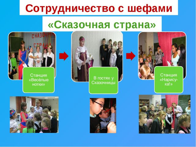 «Сказочная страна» Сотрудничество с шефами