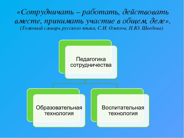 «Сотрудничать – работать, действовать вместе, принимать участие в общем, деле...