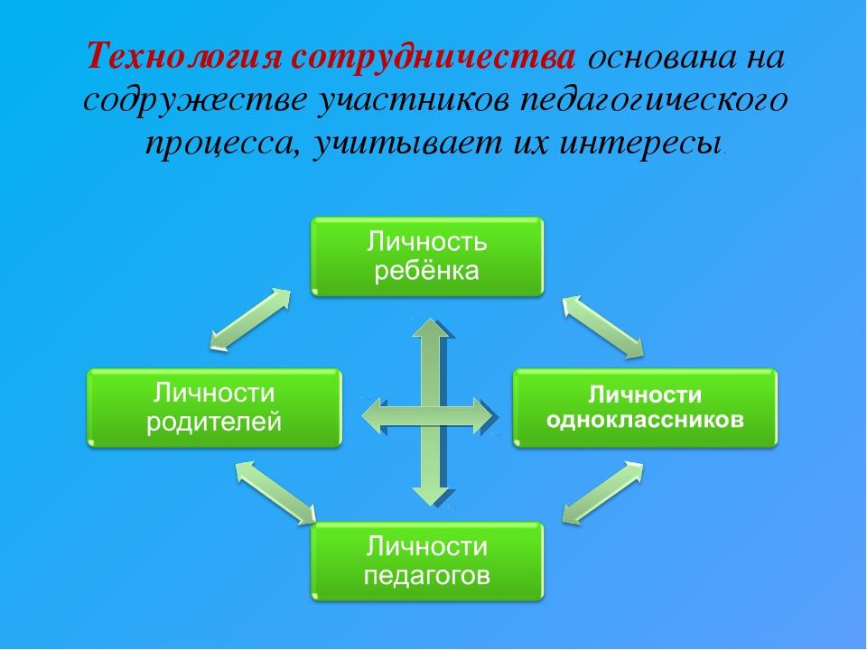 Технология сотрудничества основана на содружестве участников педагогического...
