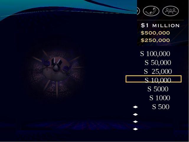 S 100,000 S 50,000 S 25,000 S 10,000 S 5000 S 1000 S 500