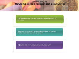 Объекты оценки личностных результатов