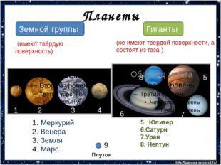 Планеты Земной группы Гиганты Меркурий Венера Земля Марс (имеют твёрдую повер
