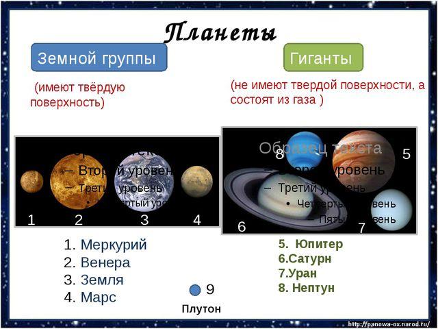 Планеты Земной группы Гиганты Меркурий Венера Земля Марс (имеют твёрдую повер...