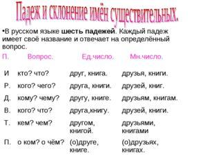 В русском языке шесть падежей. Каждый падеж имеет своё название и отвечает на