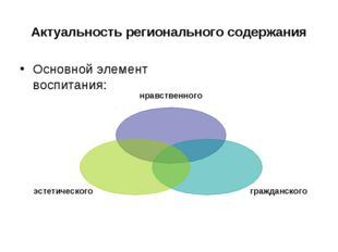 Актуальность регионального содержания Основной элемент воспитания:
