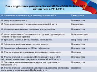 План подготовки учащихся 9-х кл. МАОУ «СОШ № 44» к ОГЭ по математике в 2014-