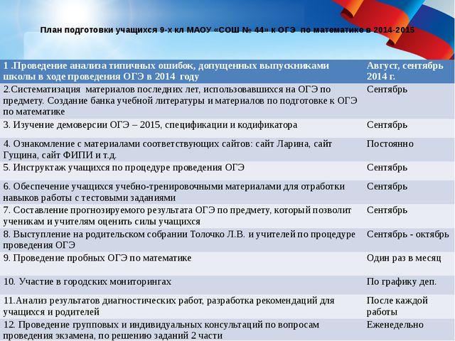 План подготовки учащихся 9-х кл МАОУ «СОШ № 44» к ОГЭ по математике в 2014-2...