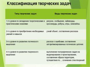 Классификация творческих задач Типы творческих задач Виды творческих задач 1