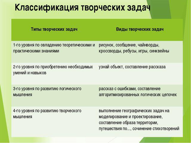Классификация творческих задач Типы творческих задач Виды творческих задач 1...