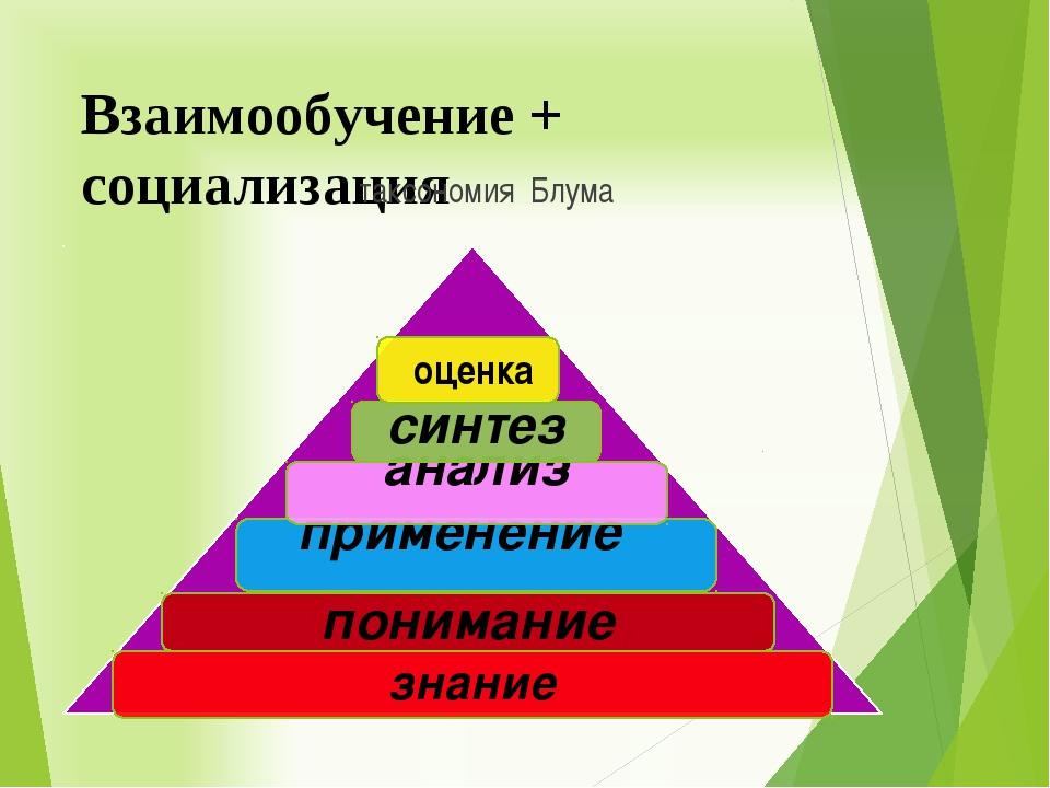 Взаимообучение + социализация таксономия Блума