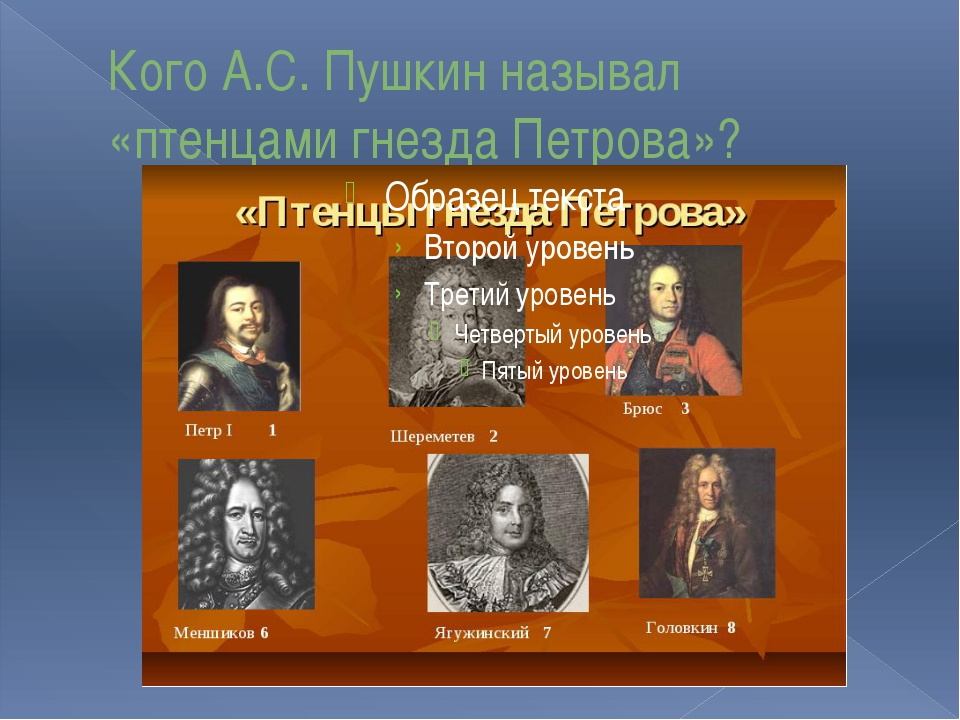 Кого А.С. Пушкин называл «птенцами гнезда Петрова»?