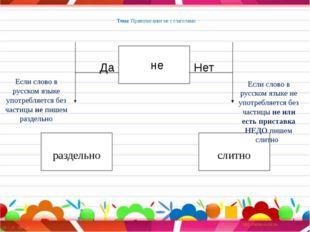 Тема: Правописание не с глаголами раздельно слитно не Нет Да Если слово в ру