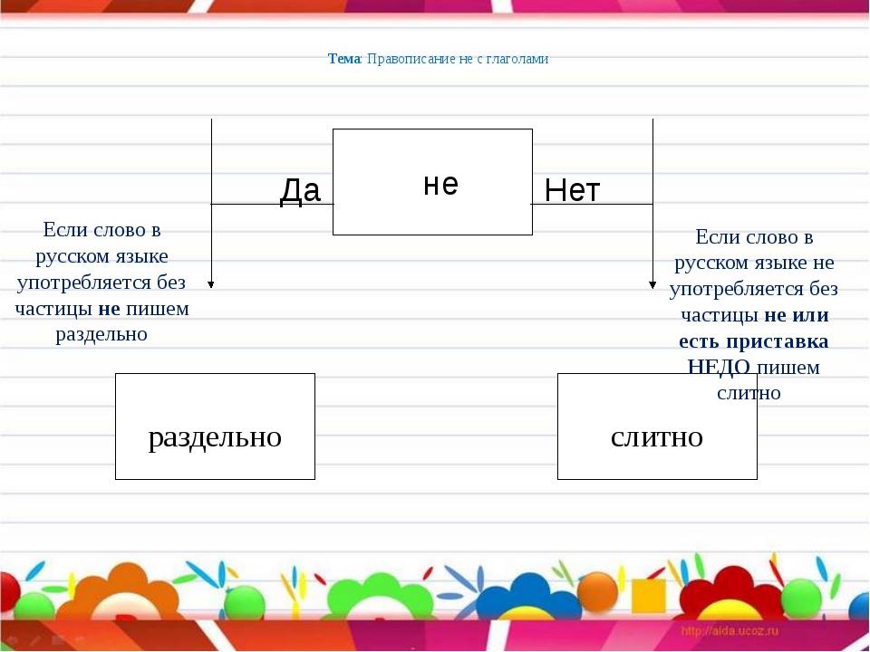 Тема: Правописание не с глаголами раздельно слитно не Нет Да Если слово в ру...