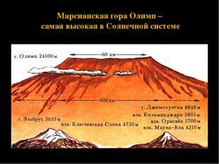 Марсианская гора Олимп – самая высокая в Солнечной системе