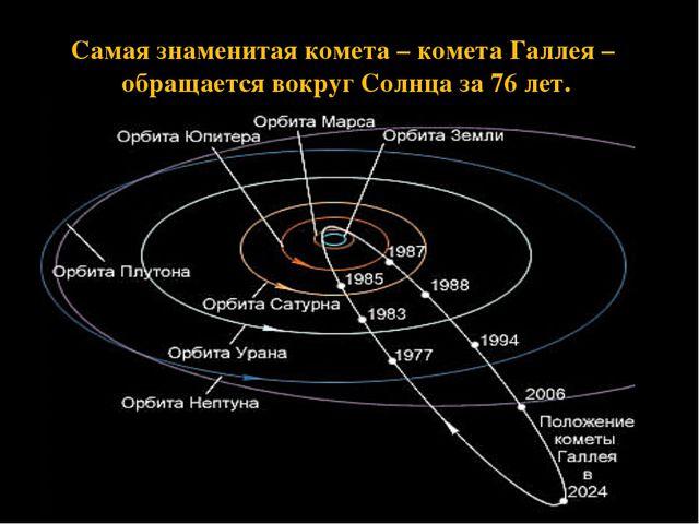 Самая знаменитая комета – комета Галлея – обращается вокруг Солнца за 76 лет.