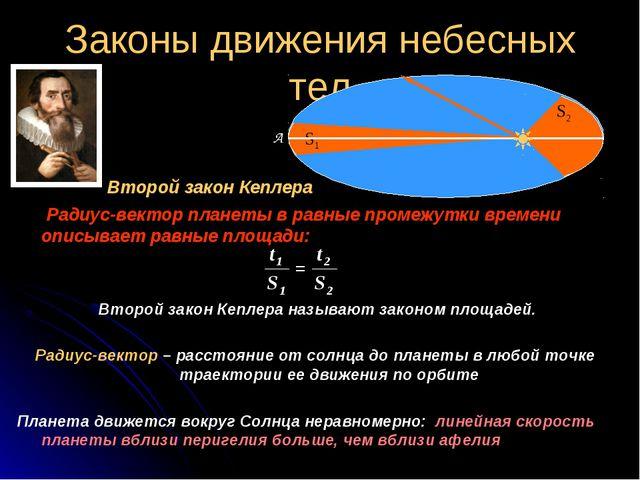 Законы движения небесных тел Второй закон Кеплера Радиус-вектор планеты в рав...