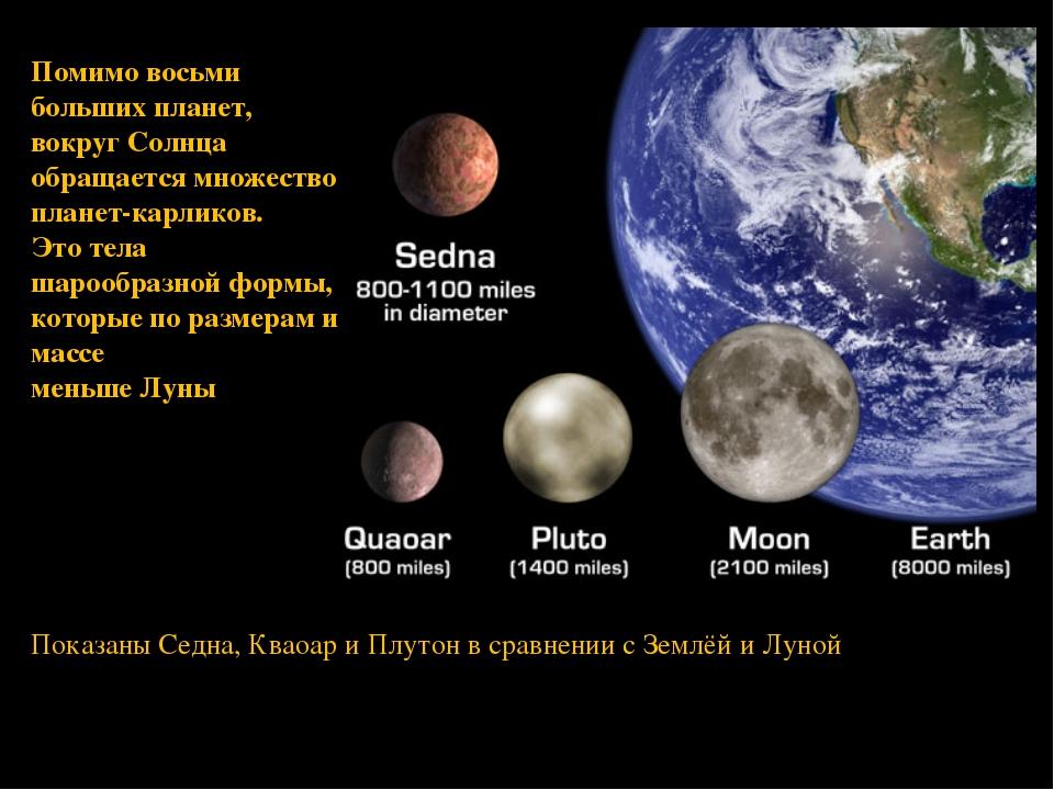 Помимо восьми больших планет, вокруг Солнца обращается множество планет-карли...