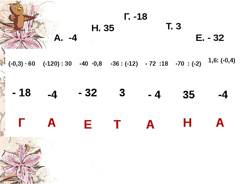 Г. -18 Н. 35 Е. - 32 Т. 3 А. -4 Г А Е Т А Н А - 18 -4 - 32 3 - 4 35 -4 (-0,3...