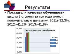 Результаты Показатели качества обученности школы 3 ступени за три года имеют