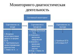 Мониторинго-диагностическая деятельность Системный мониторинг Оценивание в пр
