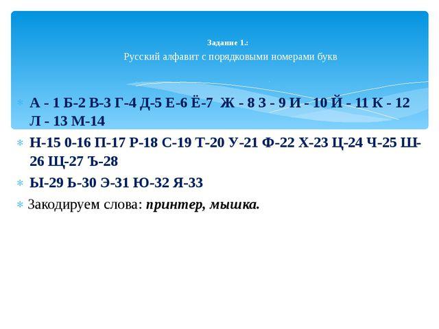 А - 1 Б-2 В-3 Г-4 Д-5 Е-6 Ё-7 Ж - 8 З - 9 И - 10 Й - 11 К - 12 Л - 13 М-14 Н-...