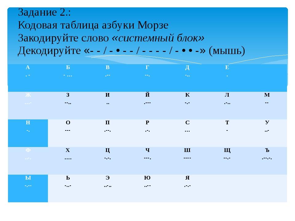 Задание 2.: Кодовая таблица азбуки Морзе Закодируйте слово «системный блок» Д...