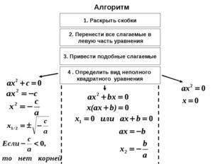 Алгоритм 1. Раскрыть скобки 2. Перенести все слагаемые в левую часть уравнени