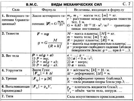 http://player.myshared.ru/1179098/data/images/img9.jpg