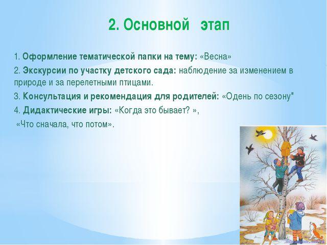 2. Основной этап 1. Оформление тематической папки на тему: «Весна» 2. Экскурс...
