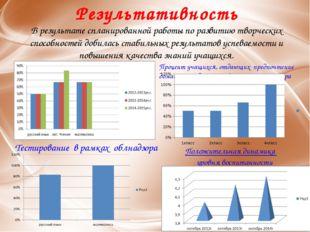 Результативность В результате спланированной работы по развитию творческих сп