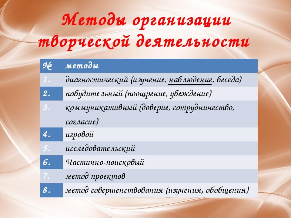 Методы организации творческой деятельности № методы 1. диагностический (изуче...