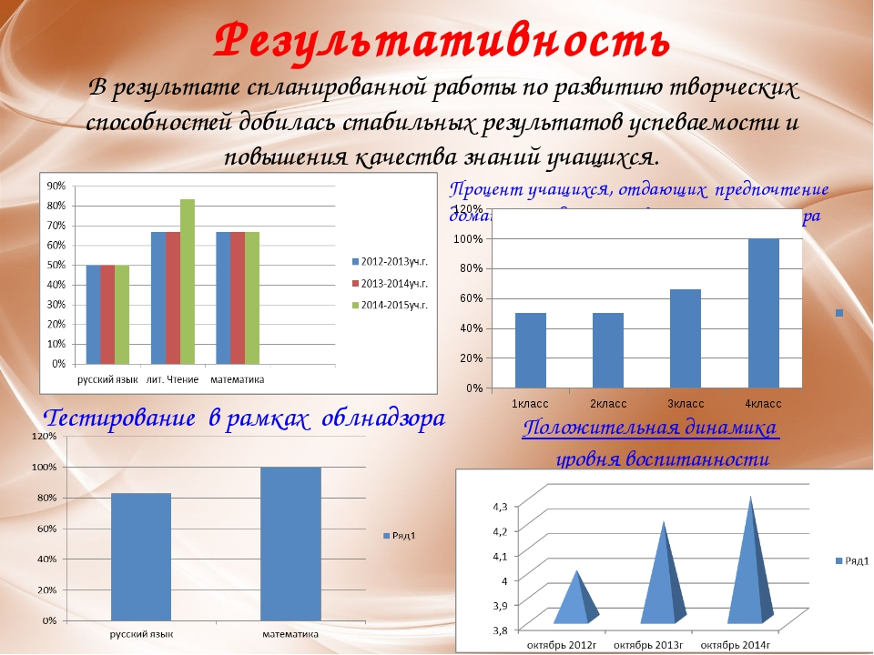 Результативность В результате спланированной работы по развитию творческих сп...