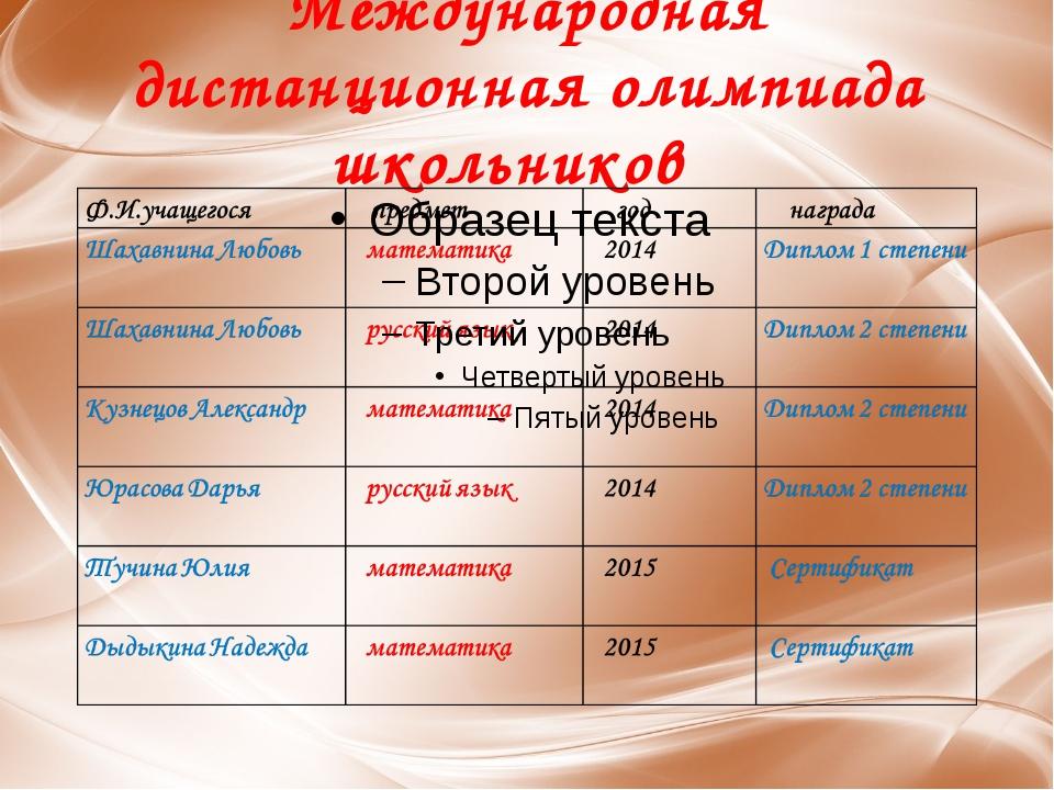 Международная дистанционная олимпиада школьников