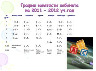 № урокапонедельниквторниксредачетвергпятницасуббота 1.9 «Г»9 «Б»6 «Г