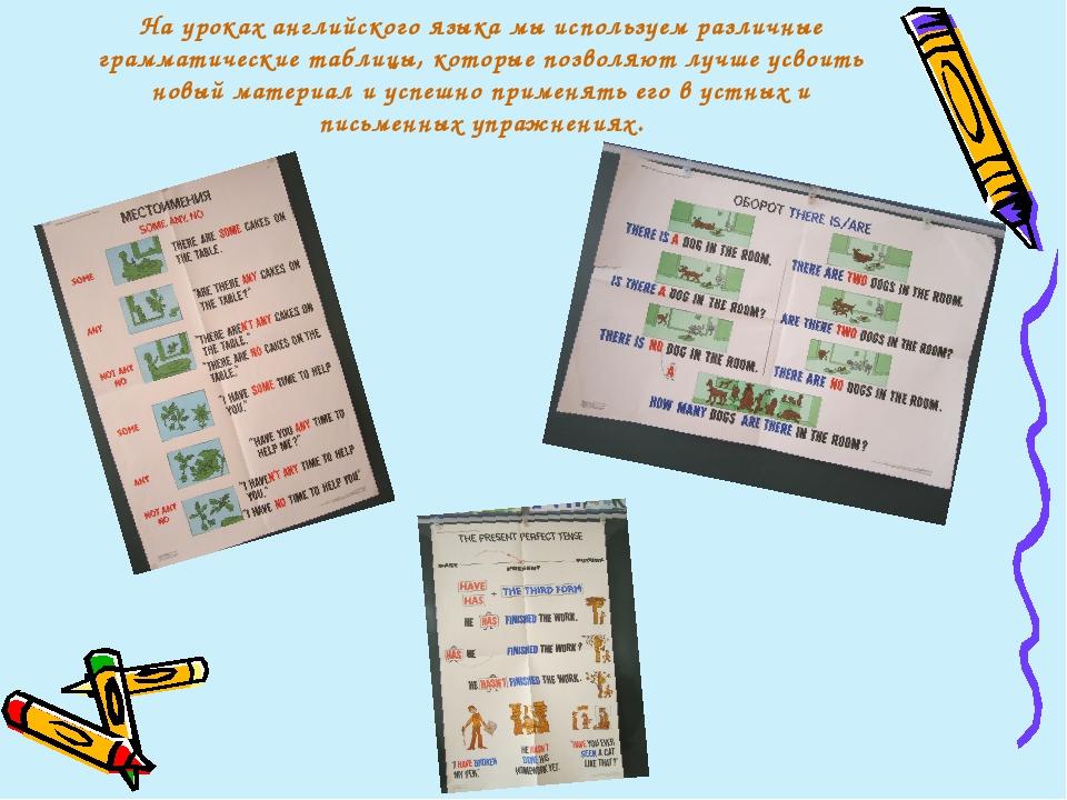 На уроках английского языка мы используем различные грамматические таблицы, к...