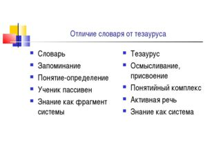 Отличие словаря от тезауруса Словарь Запоминание Понятие-определение Ученик п