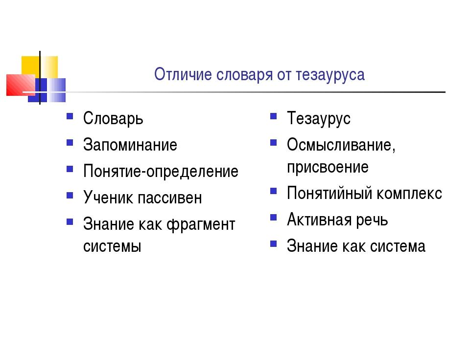 Отличие словаря от тезауруса Словарь Запоминание Понятие-определение Ученик п...
