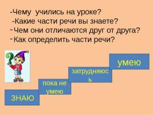 -Чему учились на уроке? -Какие части речи вы знаете? Чем они отличаются друг