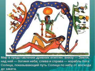 Мир в представлении древних египтян: внизу — Земля, над ней — богиня неба; сл