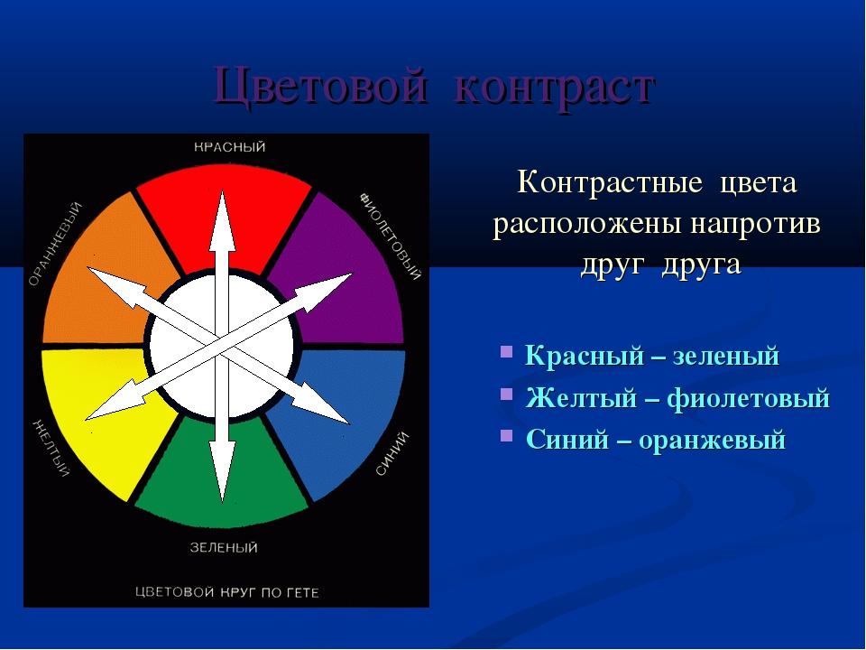 Цветовой контраст Контрастные цвета расположены напротив друг друга Красный –...